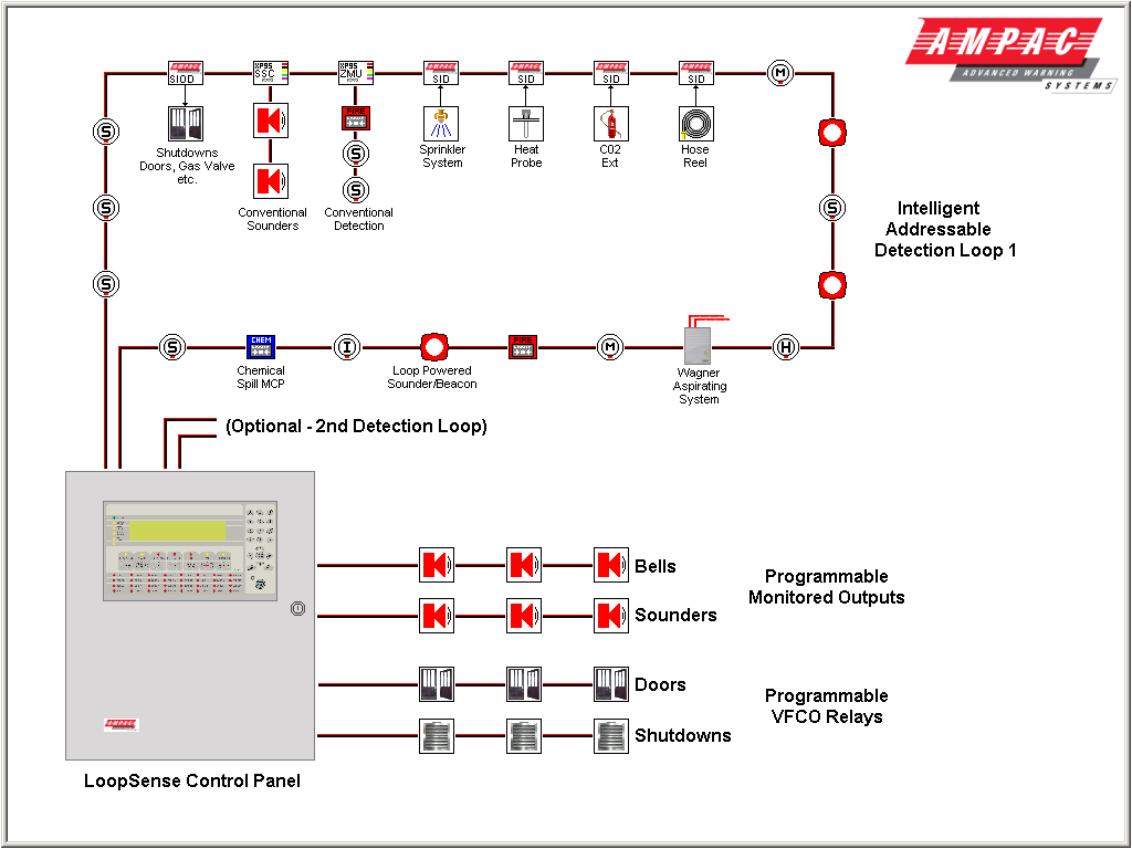 Loopsense 2 Loop 32 Zone Metal Apollo Product Eu Fire And Detector Schematic Pdf Typical